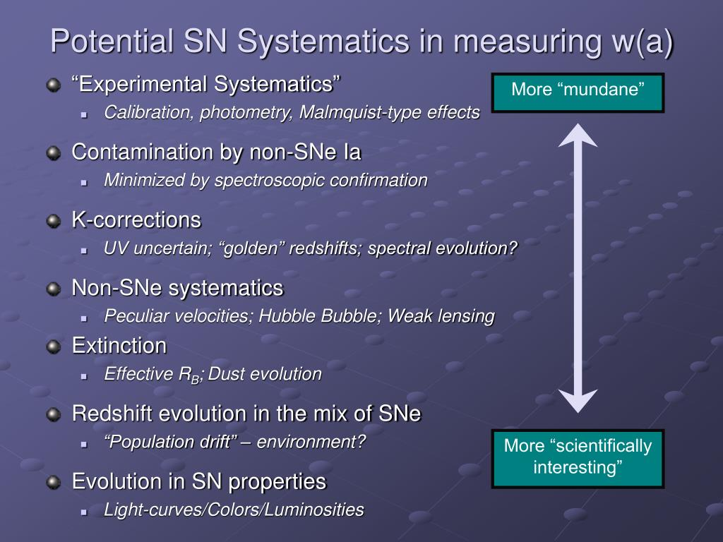 Potential SN Systematics in measuring w(a)