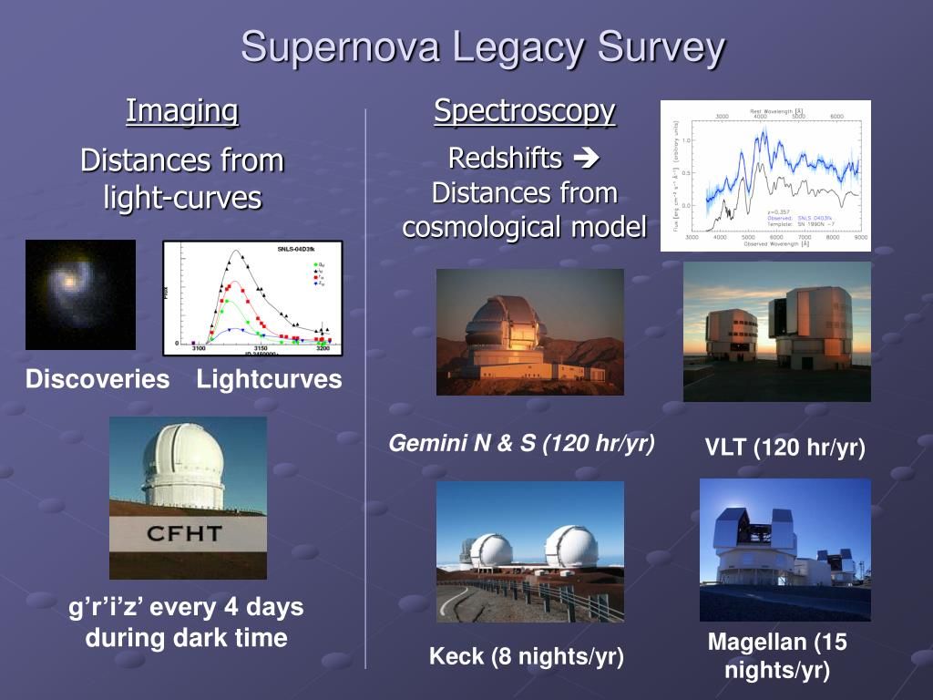 Supernova Legacy Survey