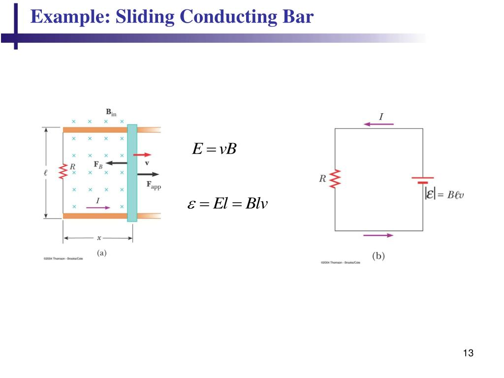 Example: Sliding Conducting Bar