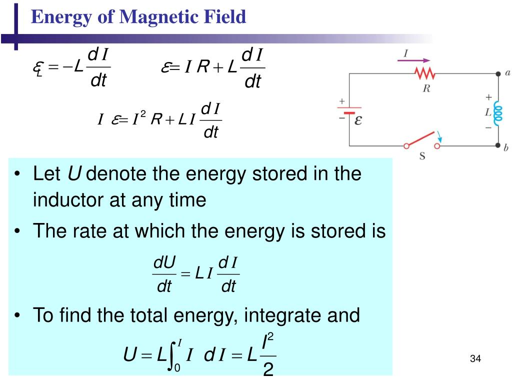 Energy of Magnetic Field