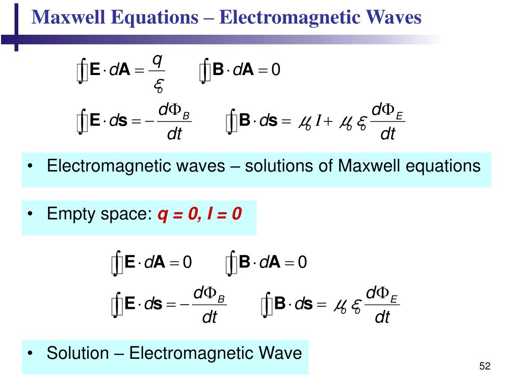 Maxwell Equations – Electromagnetic Waves