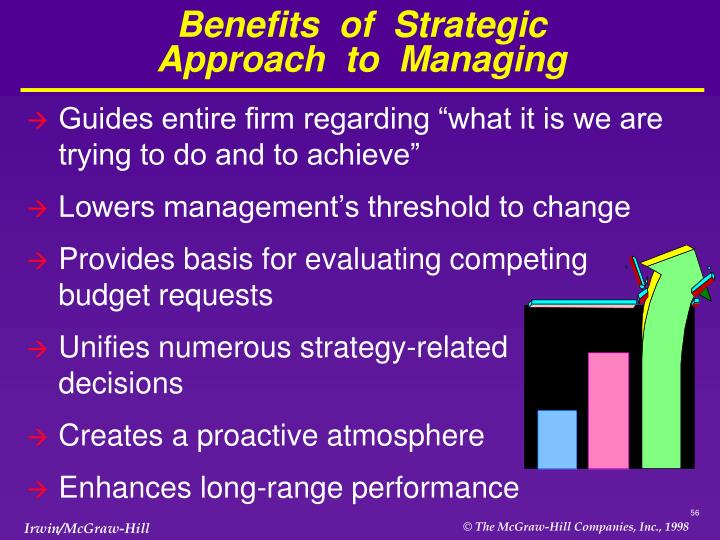 Benefits  of  Strategic