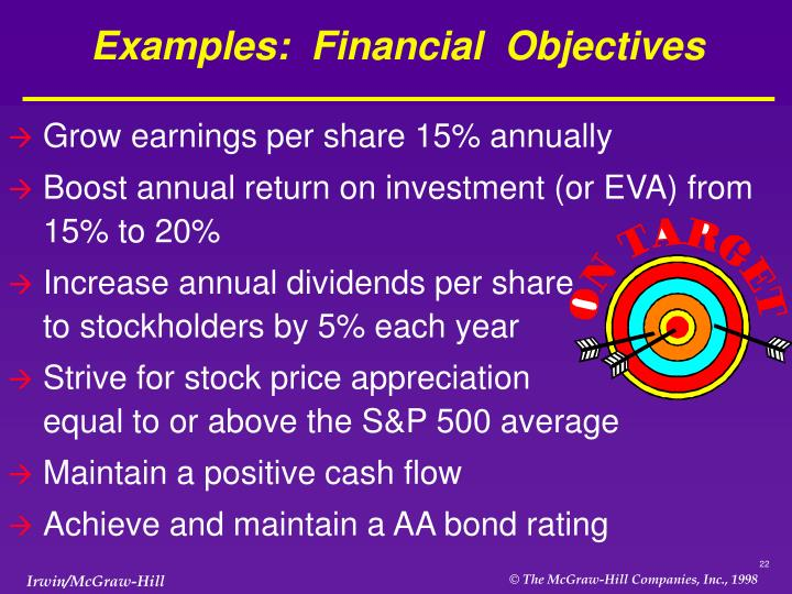 Examples:  Financial  Objectives