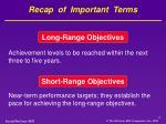 recap of important terms2