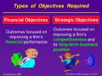 types of objectives required