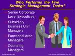 who performs the five strategic management tasks