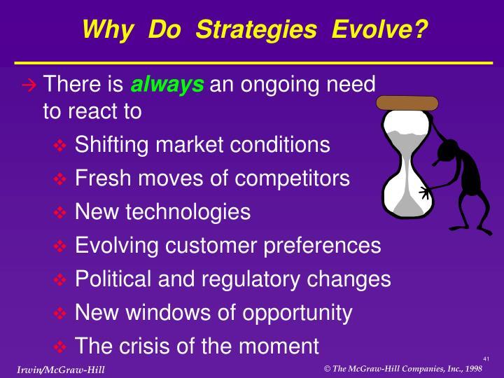 Why  Do  Strategies  Evolve?