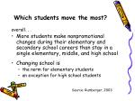 which students move the most9