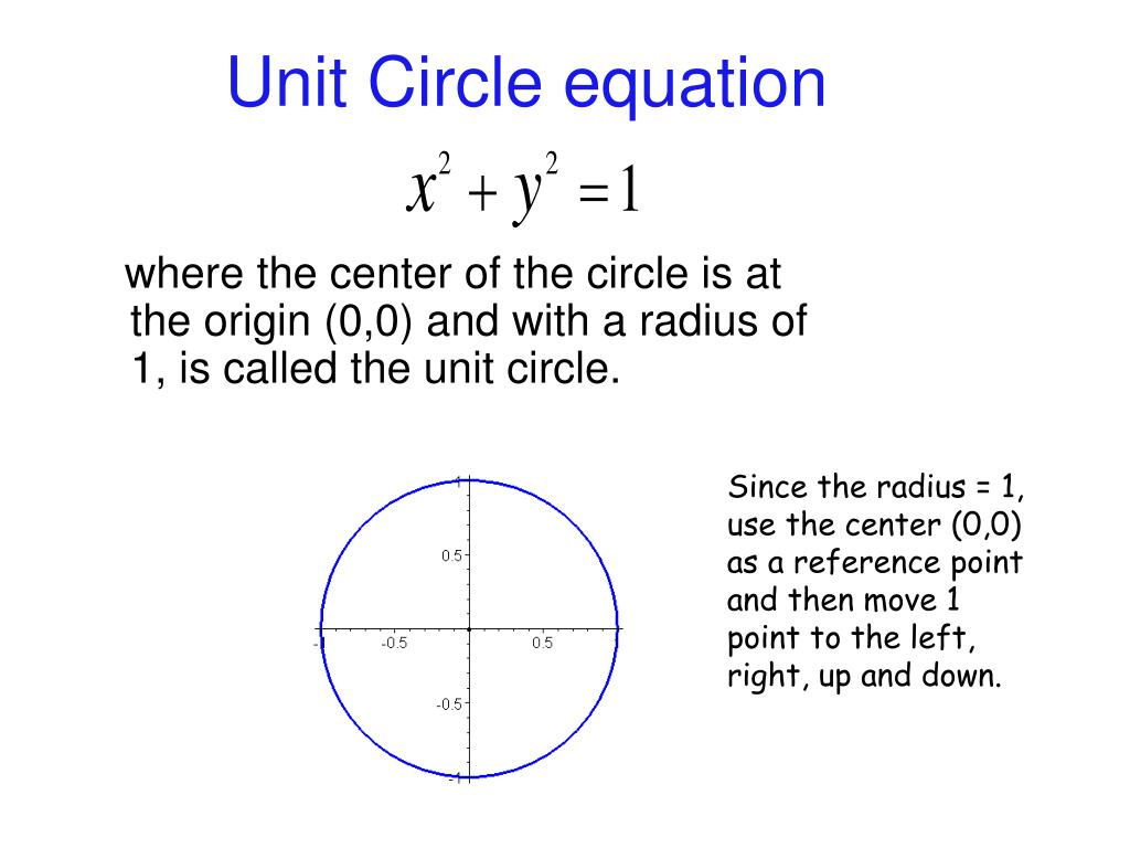 PPT - Graphing Circles PowerPoint Presentation, Free