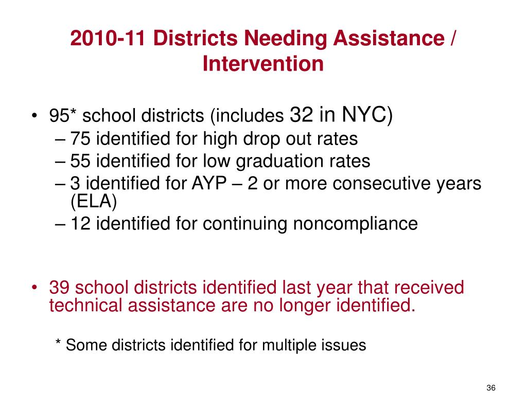 2010-11 Districts Needing Assistance / Intervention