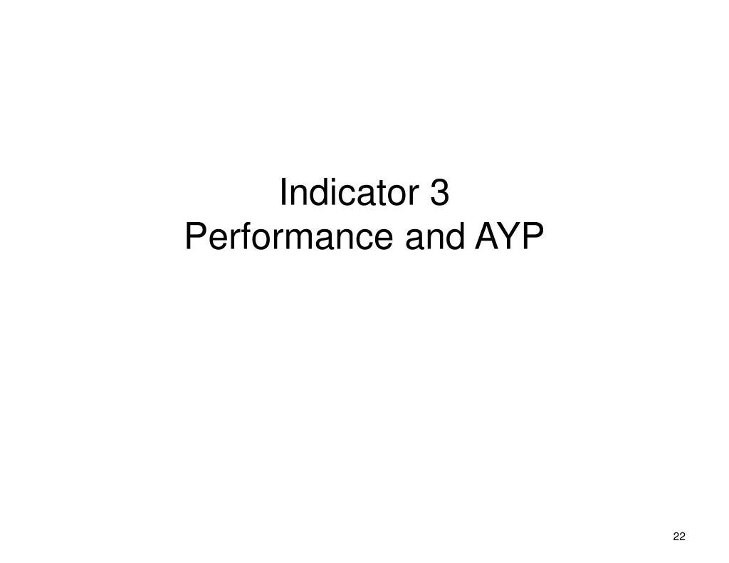 Indicator 3