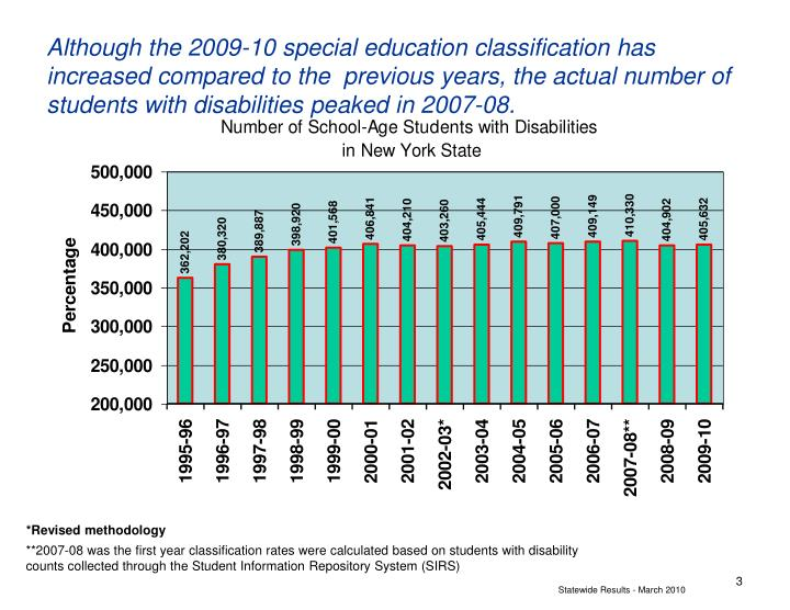 Although the 2009-10 special education classification has increased compared to the  previous years,...