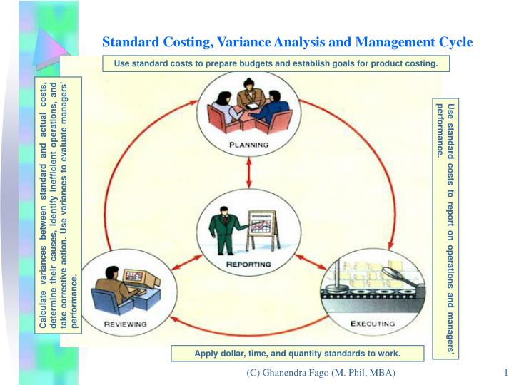standard costing variance analysis and management cycle n.