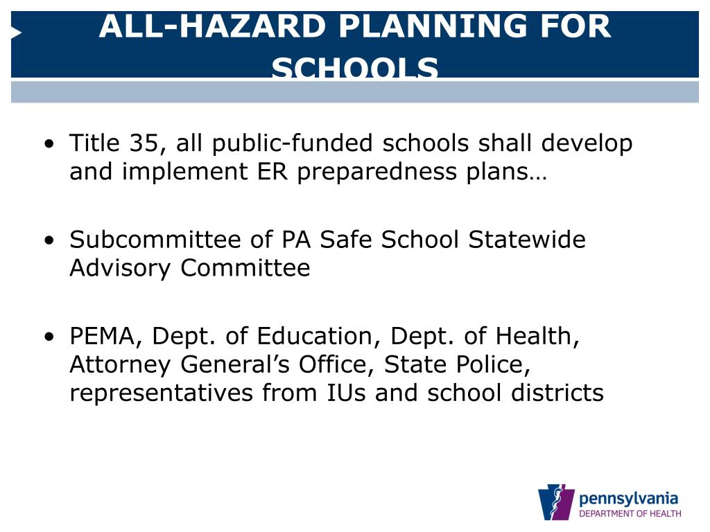 ALL-HAZARD PLANNING FOR SCHOOLS