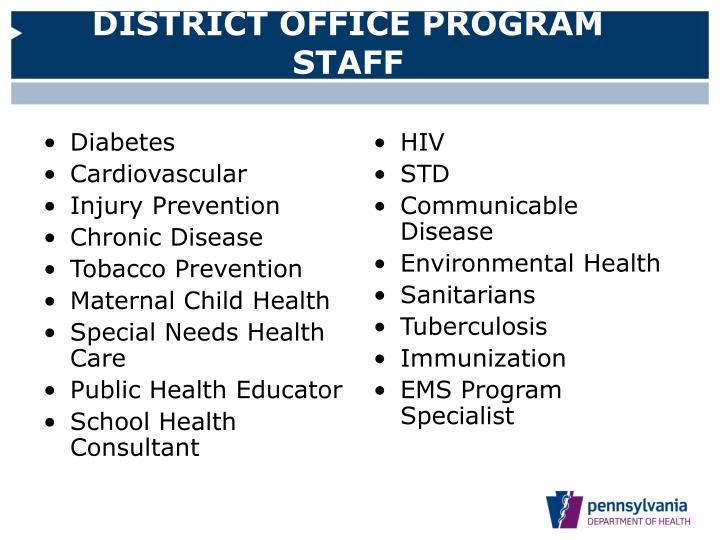 District office program staff