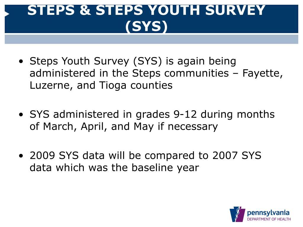 STEPS & STEPS YOUTH SURVEY (SYS)