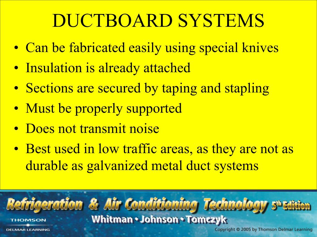 DUCTBOARD SYSTEMS