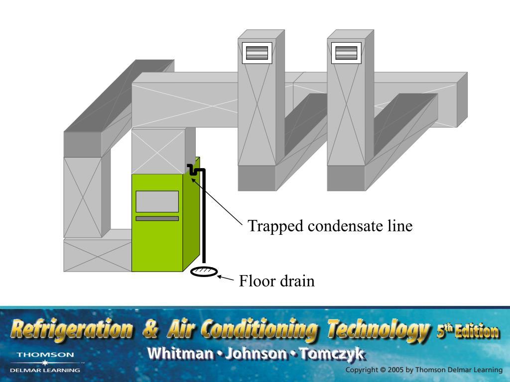 Trapped condensate line