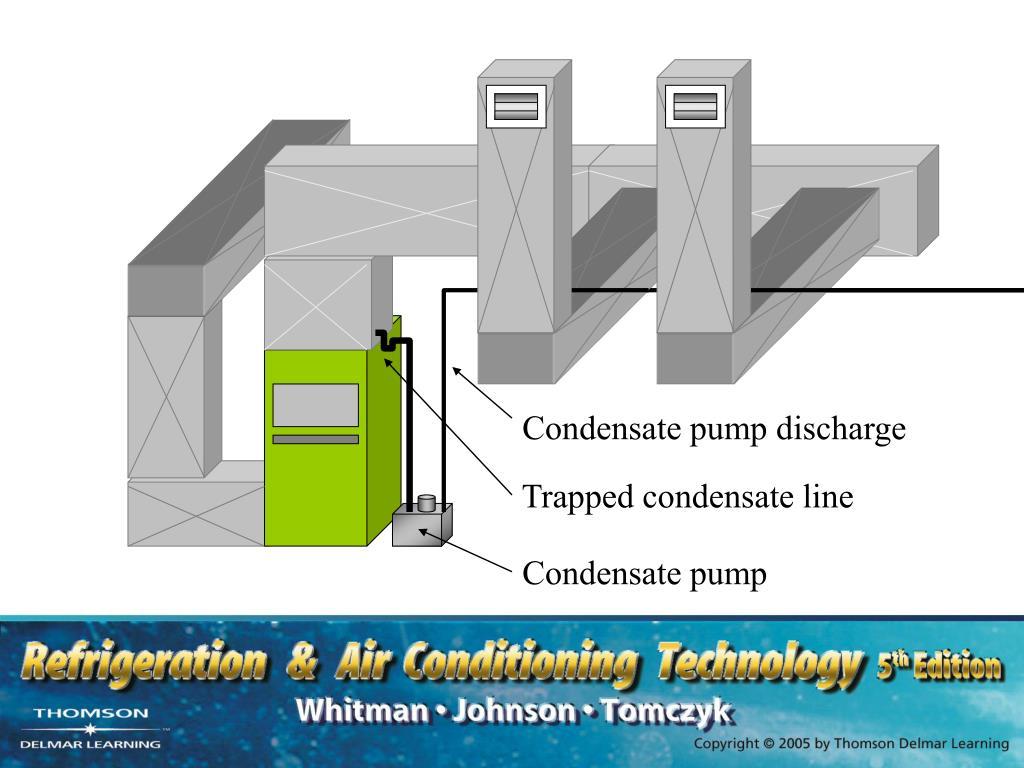 Condensate pump discharge