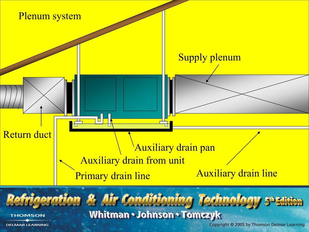 Plenum system