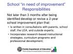school in need of improvement responsibilities