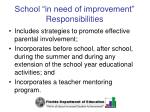 school in need of improvement responsibilities66
