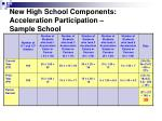 new high school components acceleration participation sample school