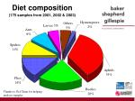 diet composition 175 samples from 2001 2002 2003