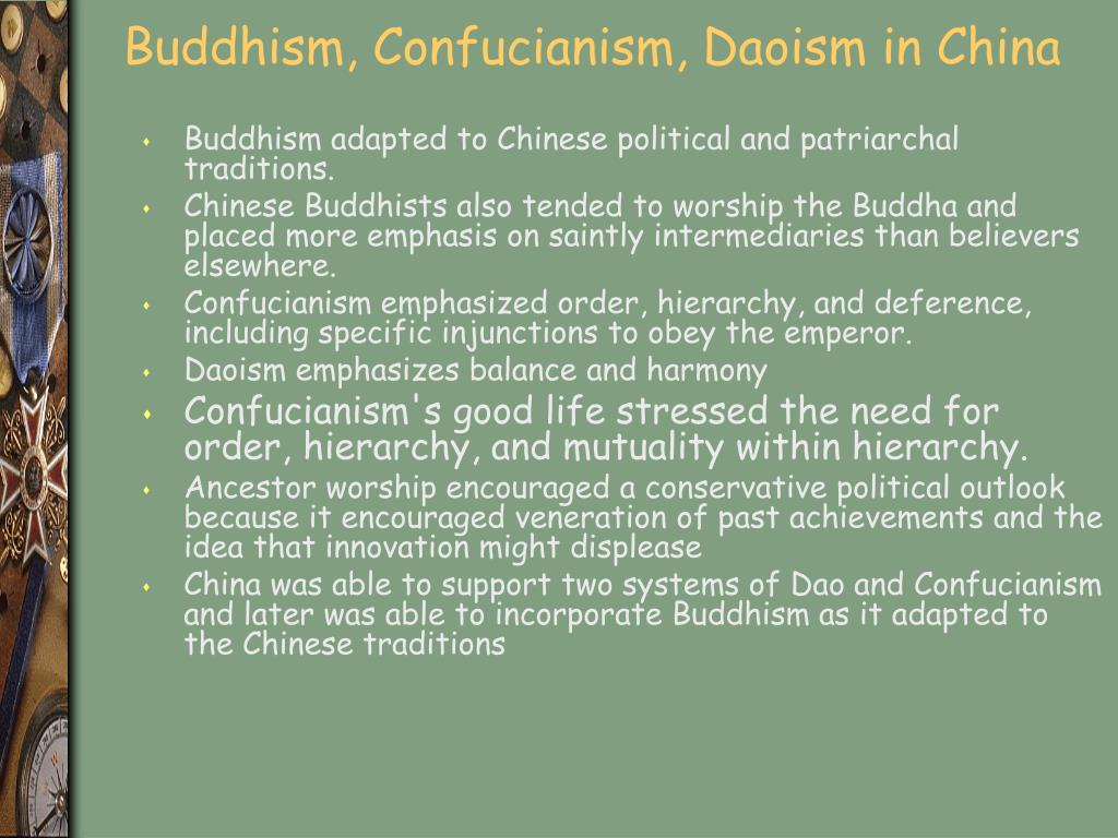 Buddhism, Confucianism, Daoism in China