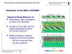 simulation of the qbo in echam5