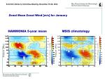 zonal mean zonal wind m s for january