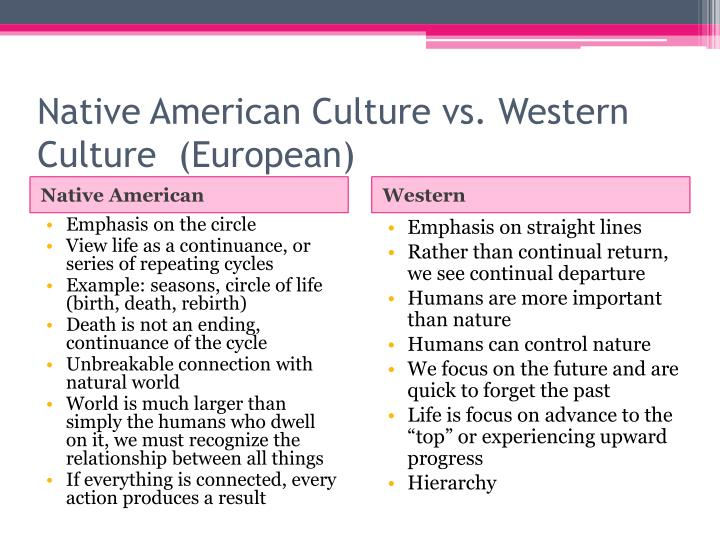 american culture vs Values in american culture  1 personal control over the environment people can/should control nature, their own environment and destiny the future.