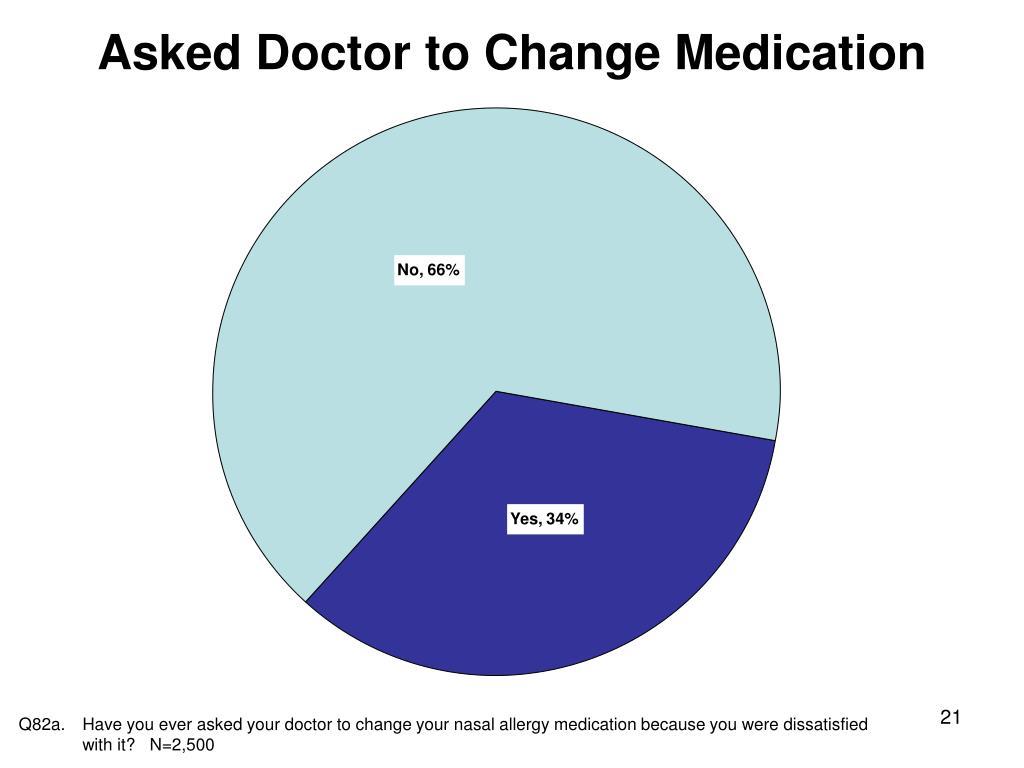 Asked Doctor to Change Medication