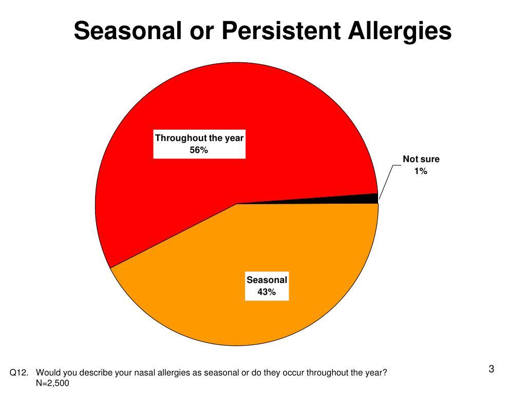 Seasonal or Persistent Allergies