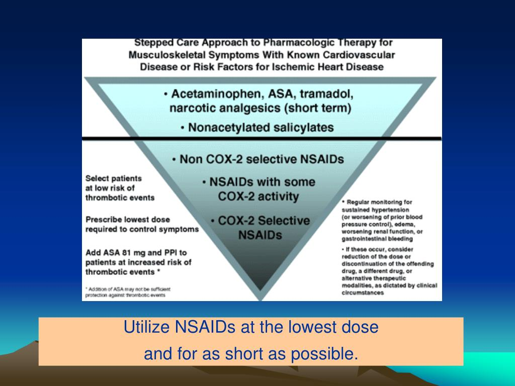 Utilize NSAIDs at the lowest dose