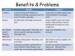 benefits problems