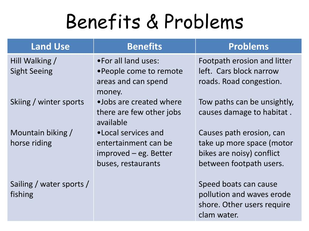 Benefits & Problems