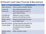 different land uses tourism recreation
