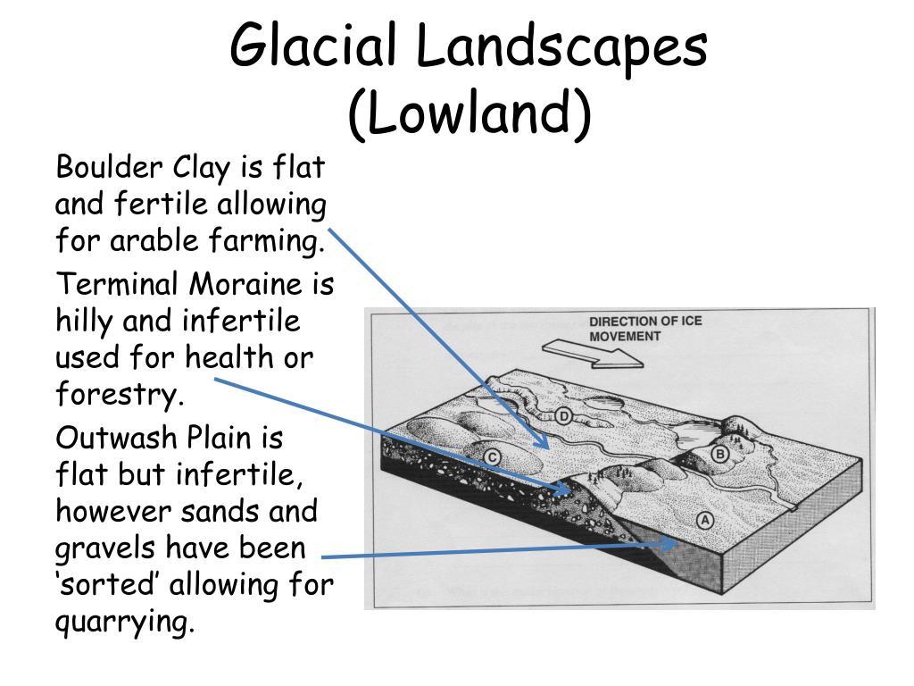 Glacial Landscapes