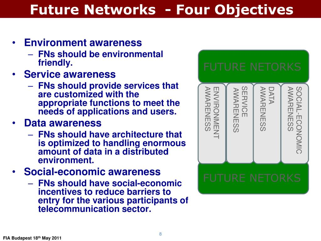 Future Networks  - Four Objectives