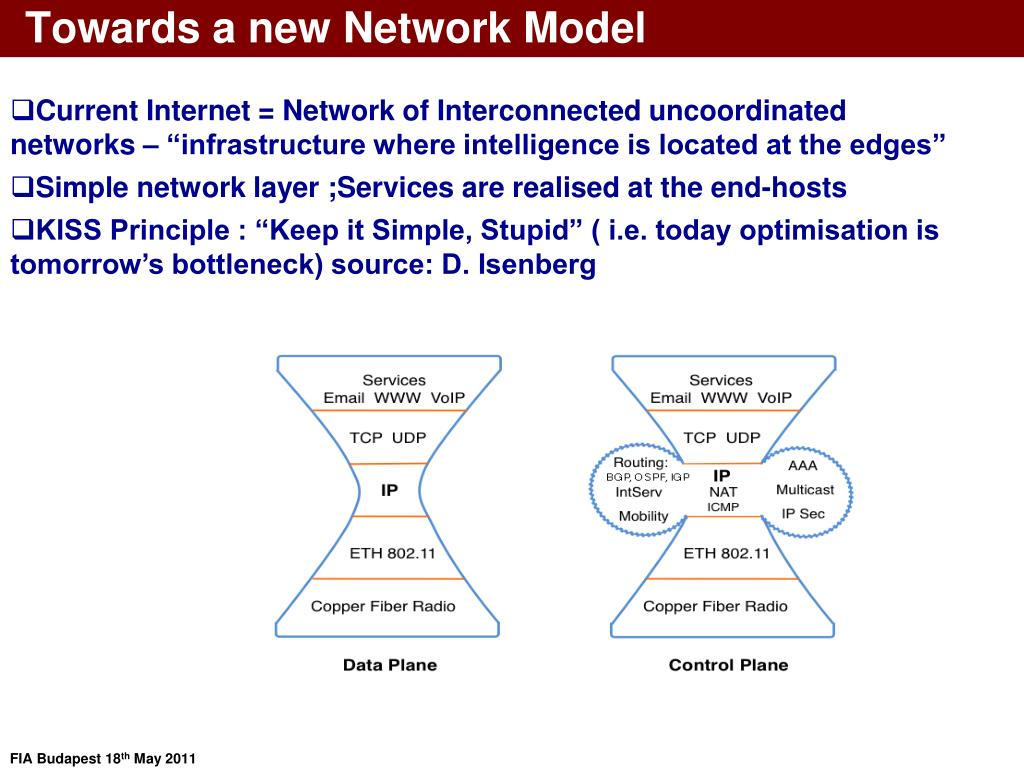 """Current Internet = Network of Interconnected uncoordinated networks – """"infrastructure where intelligence is located at the edges"""