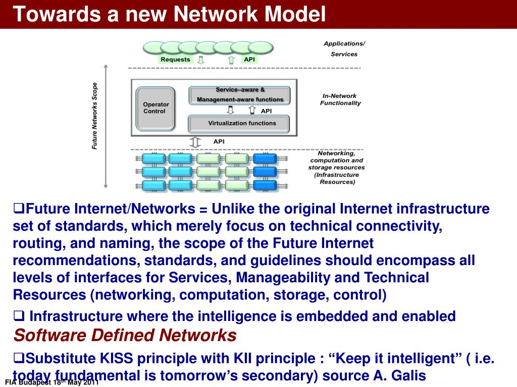 Towards a new Network Model