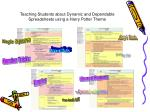teaching students about dynamic and dependable spreadsheets using a harry potter theme