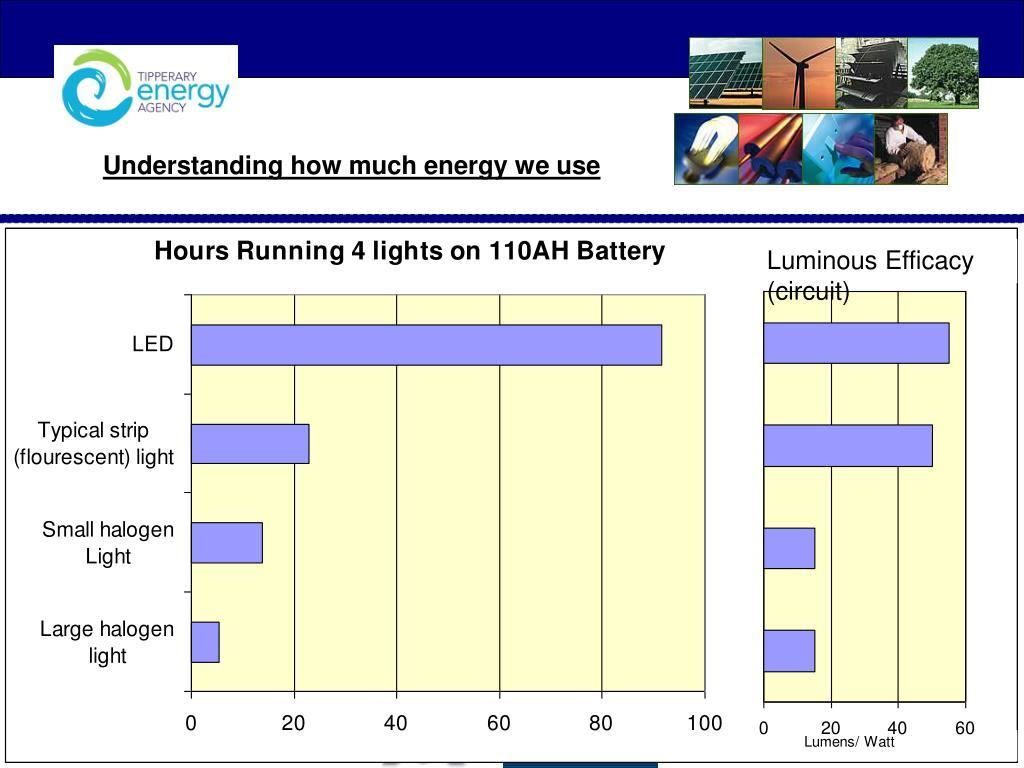Luminous Efficacy (circuit)