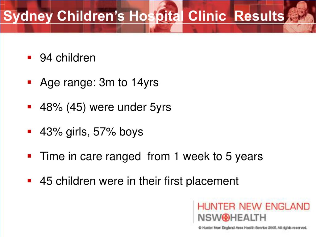 Sydney Children's Hospital Clinic  Results