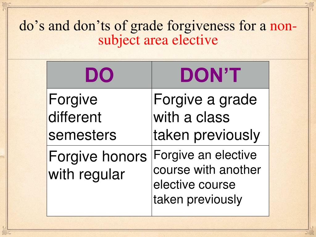 do's and don'ts of grade forgiveness for a