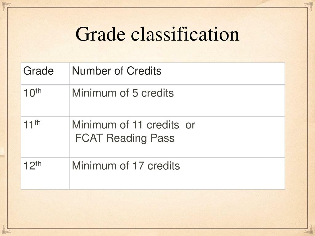 Grade classification
