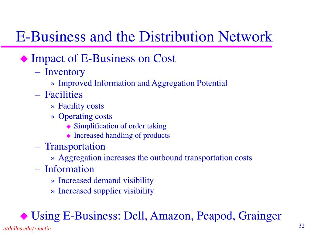 E-Business and the Distribution Network