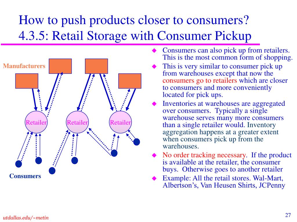 How to push products closer to consumers?