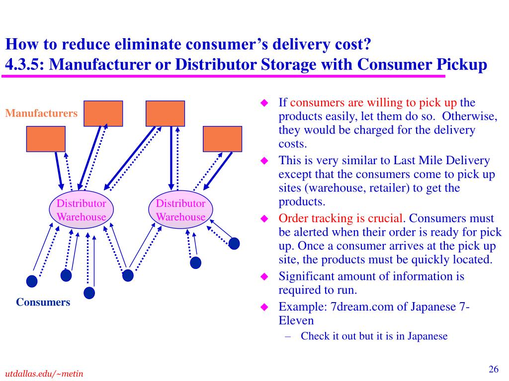 How to reduce eliminate consumer's delivery cost?